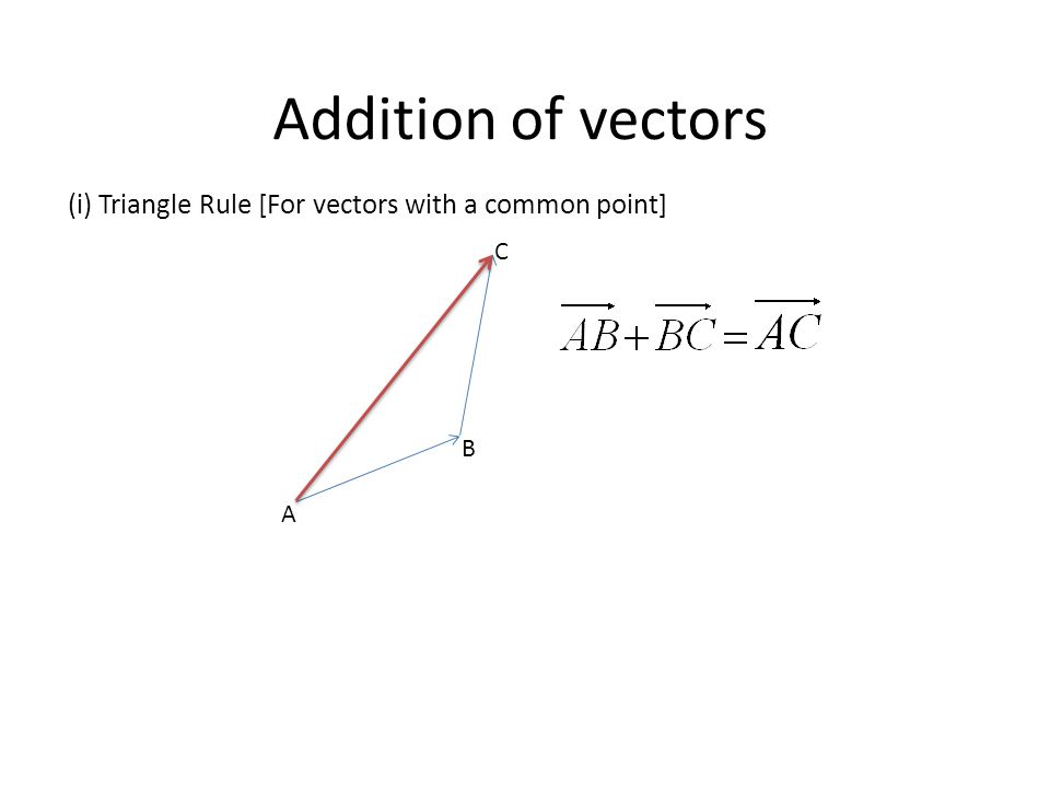 Addition of vectors (i) Triangle Rule [For vectors with a common point] C B A